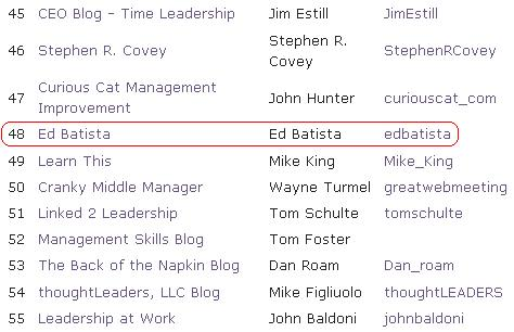 Top 150 Management & Leadership Blogs