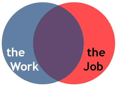 The Work and The Job